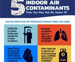 5 Indoor Air Contaminants You May Not Be Aware Of