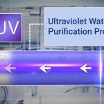 UV Purification Process