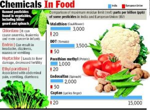 Chemicals in vegetables