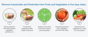 How to use Kent Ozone Veg & Fruit Purifier