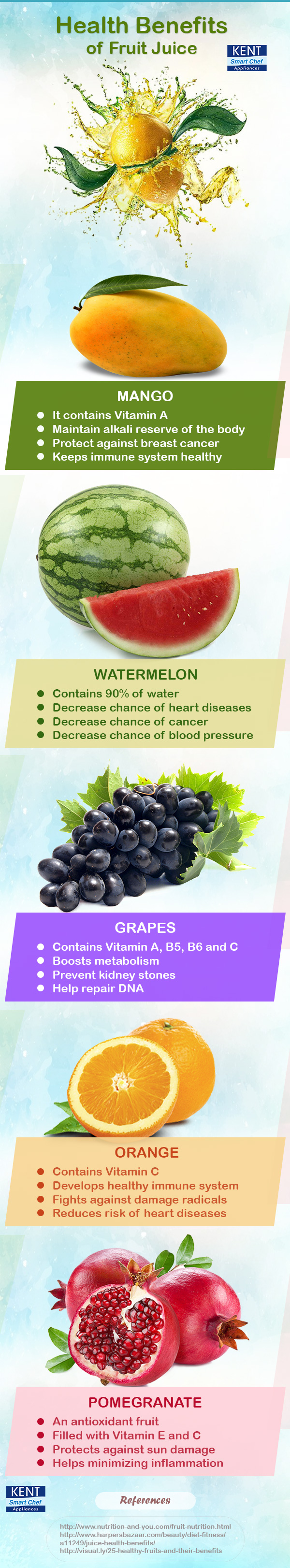 Health Benefits Fruit Juice