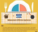 Advancement of Kitchen Appliances