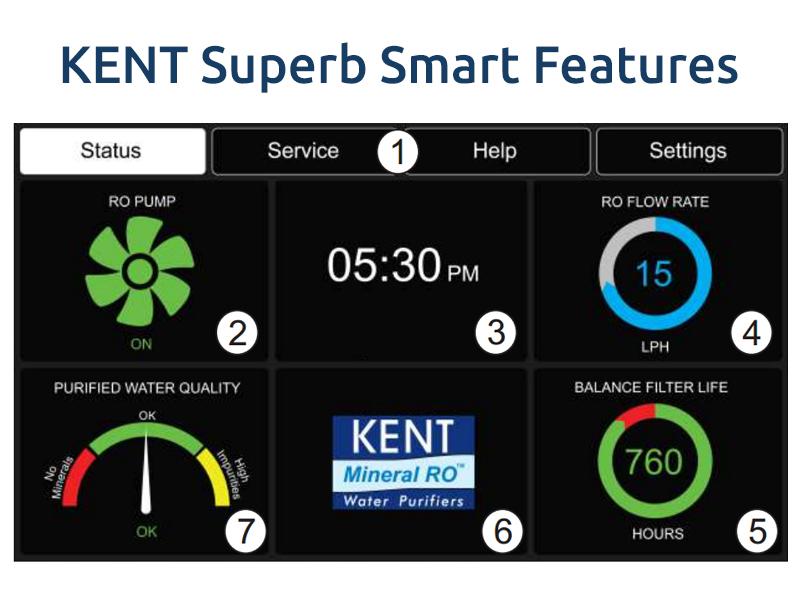 Kent-Superb-Smart-Features