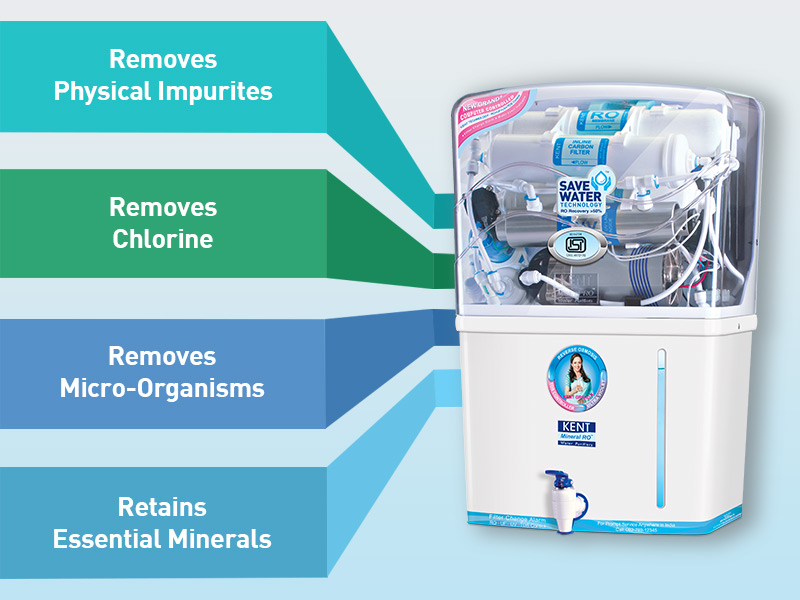 Benefits of using a water purifier