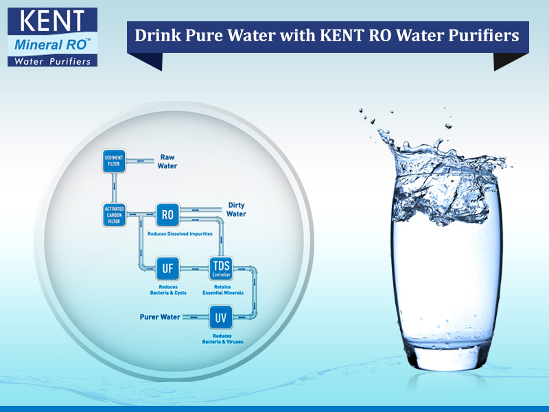 Drink Pure Water with KENT RO Water Purifiers