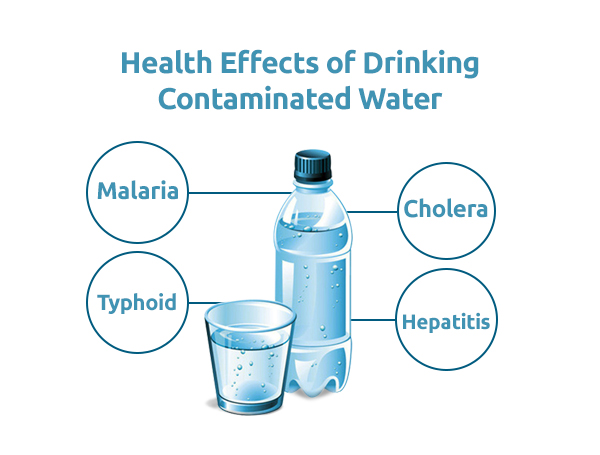 Health Effects of Drinking Contaminated Water