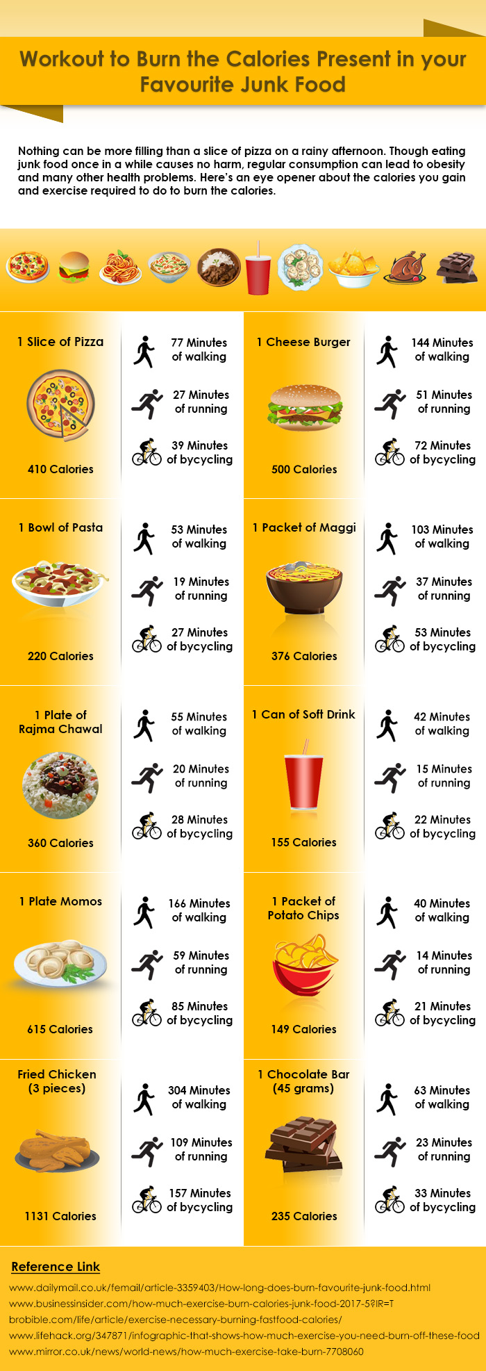 Calories and Workout - Kent Blog