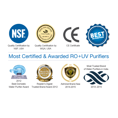Certification of KENT Water Purifiers