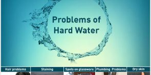 Problems of Hard Water