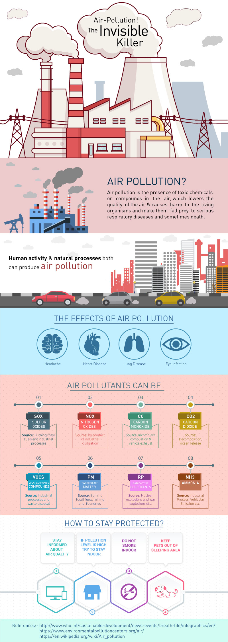 Air-Pollution-The-Invisible-Killer
