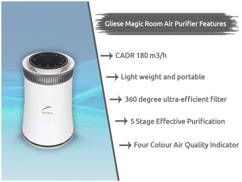 Gliese-Magic-Room-Air-Purifier-Features
