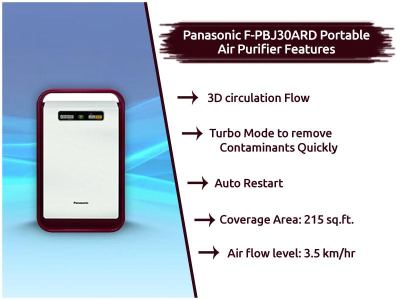 Panasonic-F-PBJ30ARD-Portable-Air-Purifier-Features
