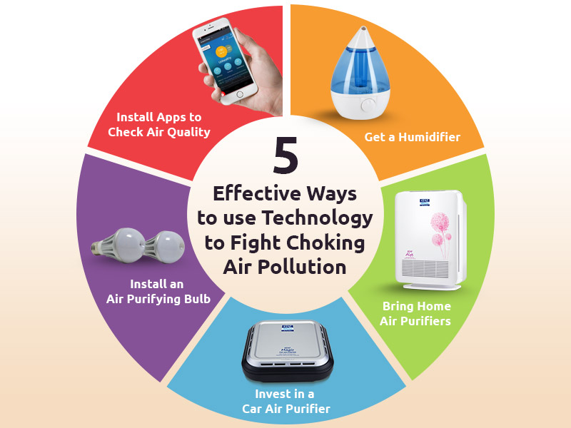 5-Effective-Ways-to-use-technology-to-fight-choking-air-pollution