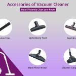 Essential Vacuum Cleaner Accessories