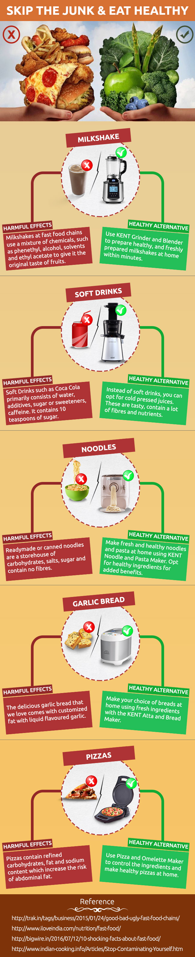 Healthy Alternatives to Junk Food