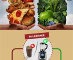 Reasons to Skip Junk Food and Eat Healthy