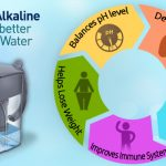 5 Reasons Alkaline Water is better than Plain Water for drinking purpose