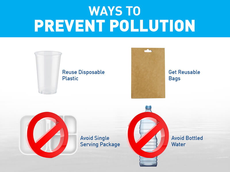 Ways to prevent Plastic Pollution