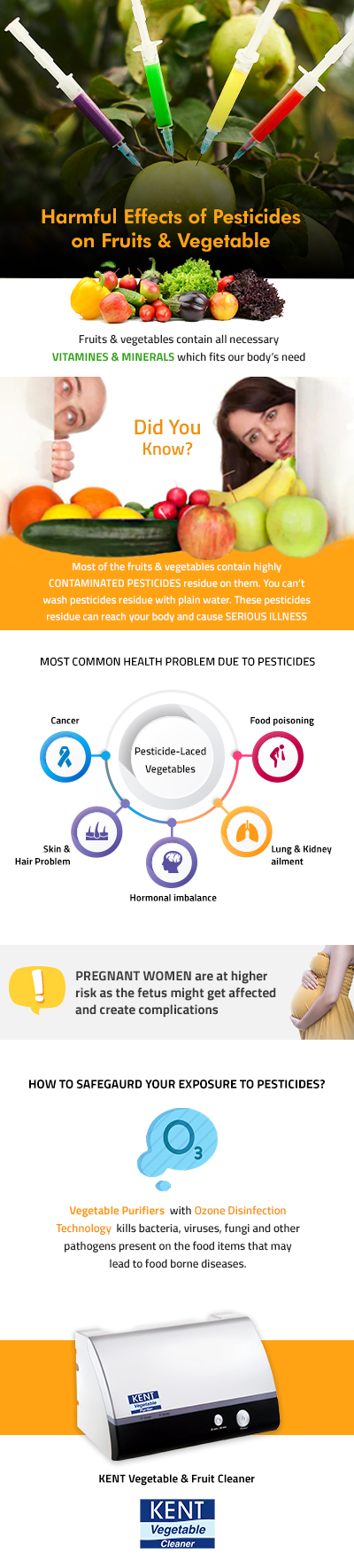 Harmful Effects of Pesticides on Fruits and Vegetables