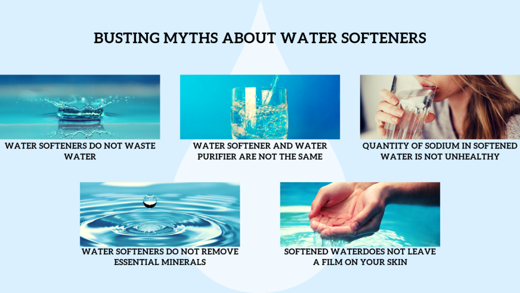 Myths about Water Softener