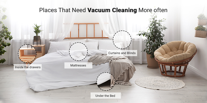 Places in Home that need Vacuum Cleaning more often