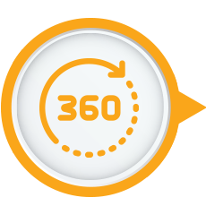 360° Cordless Rotation